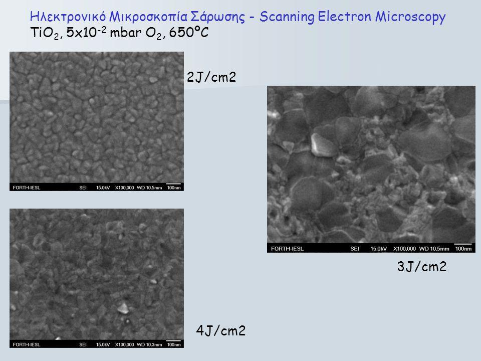 Ηλεκτρονικό Μικροσκοπία Σάρωσης - Scanning Electron Microscopy