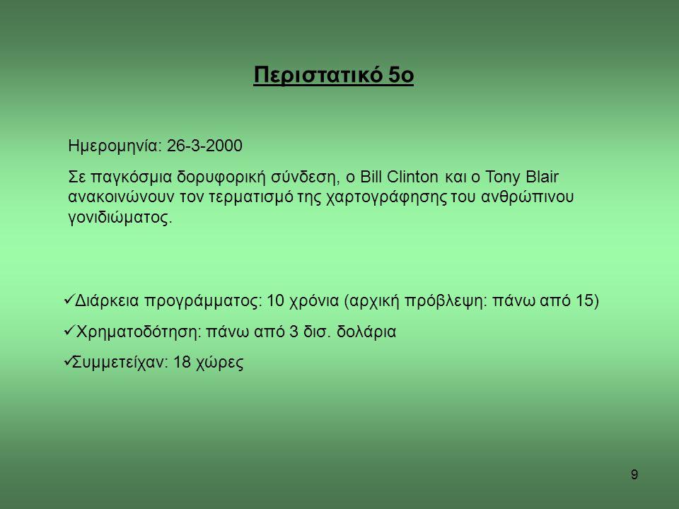 Περιστατικό 5ο Ημερομηνία: 26-3-2000