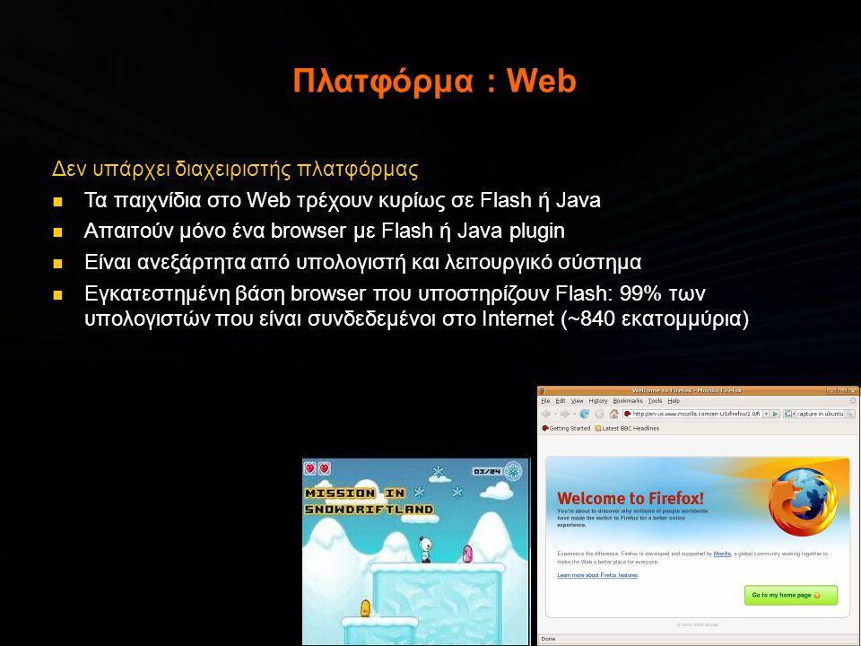 Πλατφόρμα : Web Δεν υπάρχει διαχειριστής πλατφόρμας