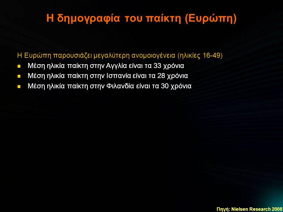 Η δημογραφία του παίκτη (Ευρώπη)