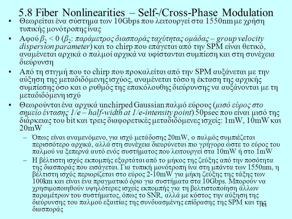 5.8 Fiber Nonlinearities – Self-/Cross-Phase Modulation