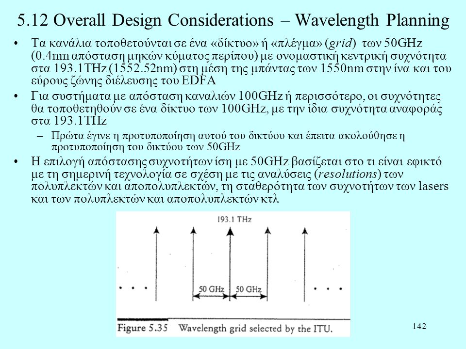 5.12 Overall Design Considerations – Wavelength Planning