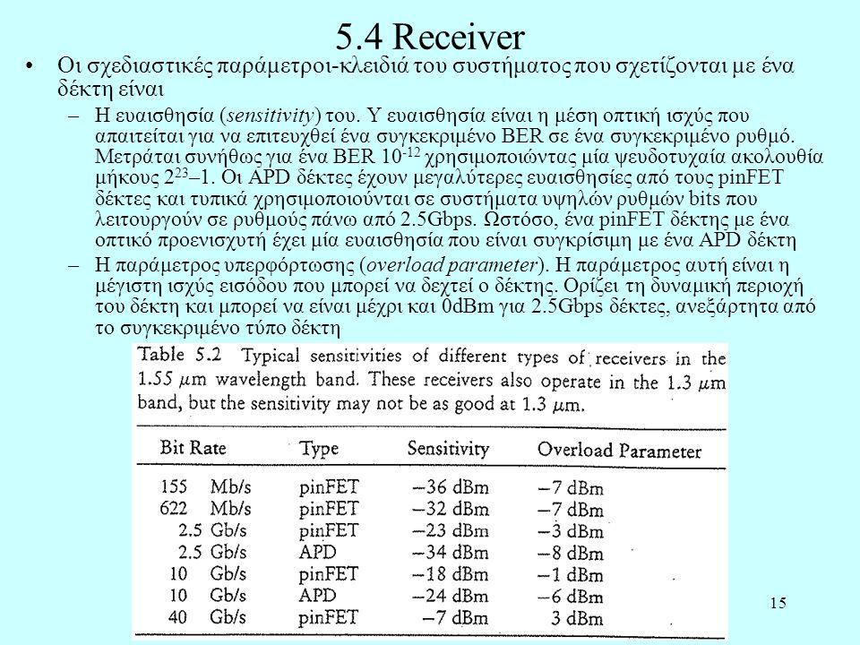 5.4 Receiver Οι σχεδιαστικές παράμετροι-κλειδιά του συστήματος που σχετίζονται με ένα δέκτη είναι.
