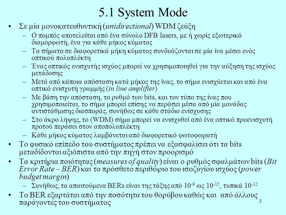 5.1 System Mode Σε μία μονοκατευθυντική (unidirectional) WDM ζεύξη