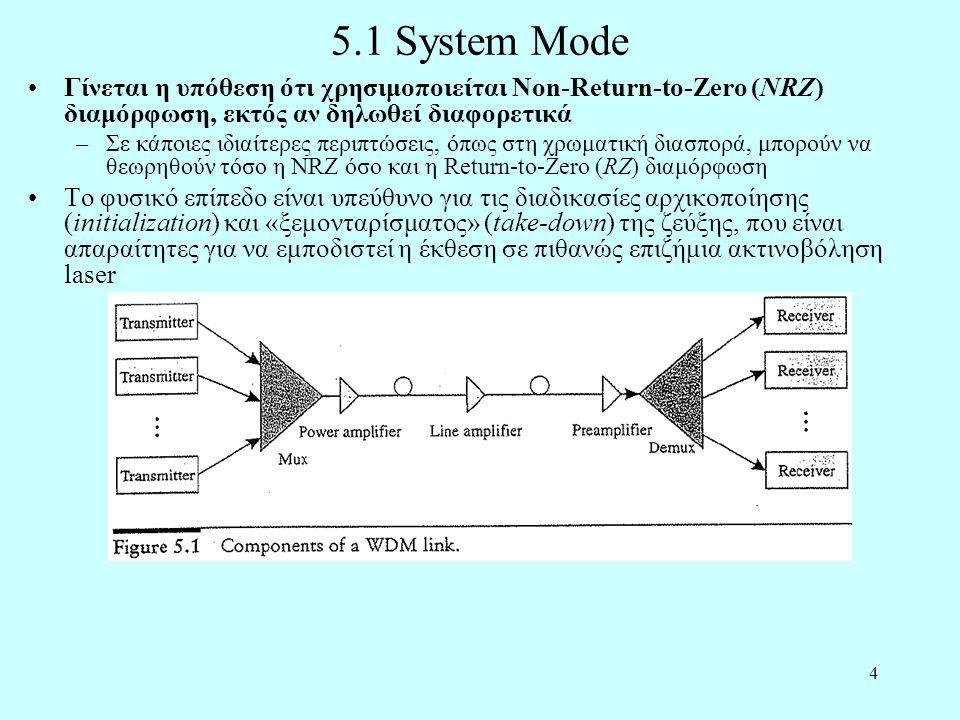 5.1 System Mode Γίνεται η υπόθεση ότι χρησιμοποιείται Non-Return-to-Zero (NRZ) διαμόρφωση, εκτός αν δηλωθεί διαφορετικά.