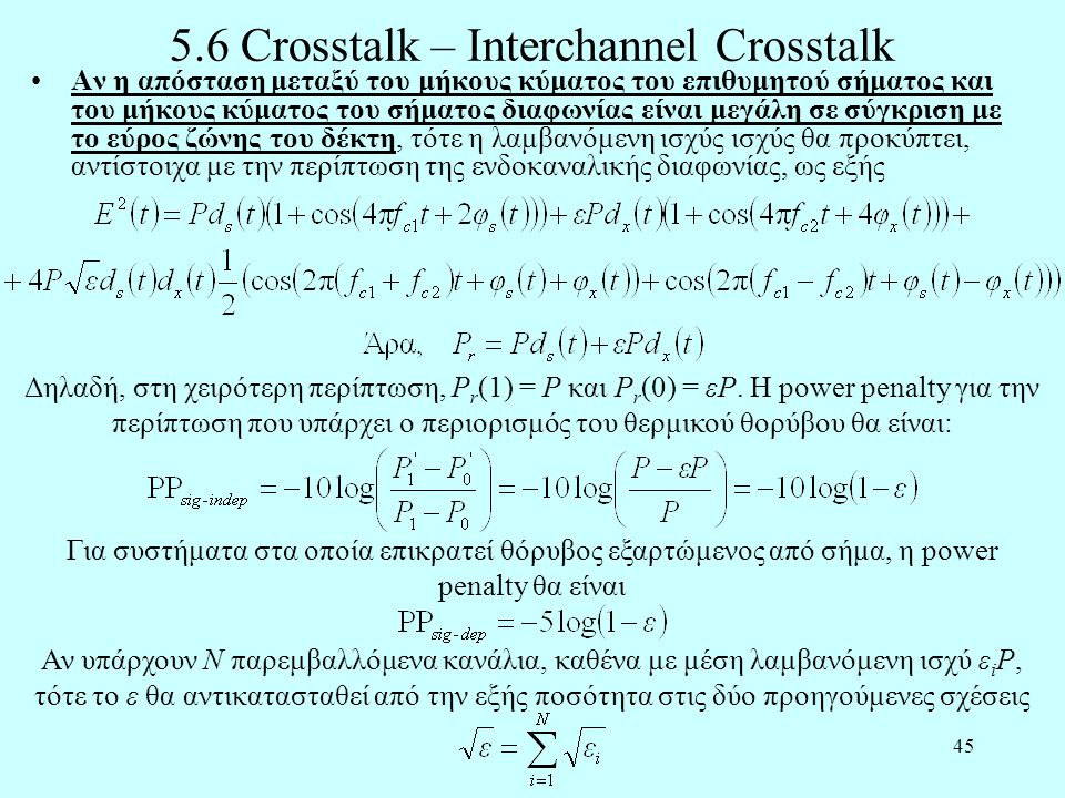 5.6 Crosstalk – Interchannel Crosstalk