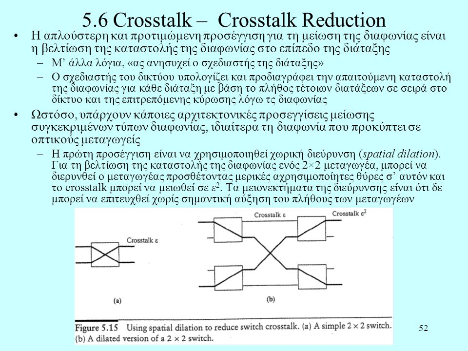 5.6 Crosstalk – Crosstalk Reduction