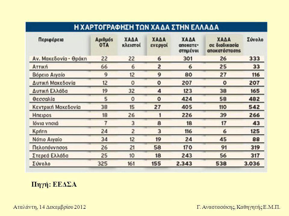 Πηγή: ΕΕΔΣΑ Αταλάντη, 14 Δεκεμβρίου 2012