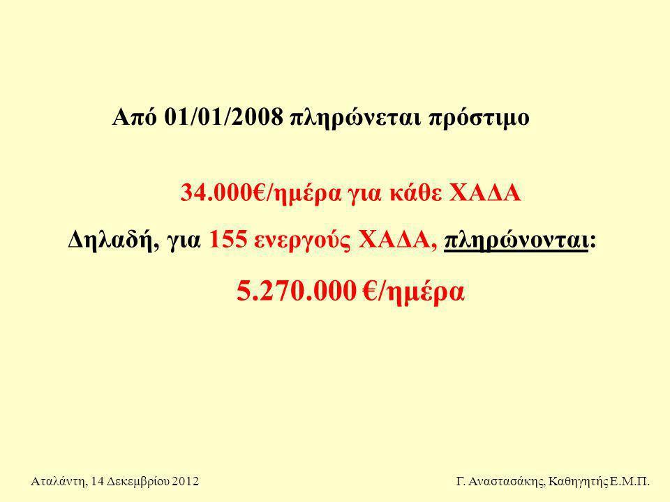 Από 01/01/2008 πληρώνεται πρόστιμο