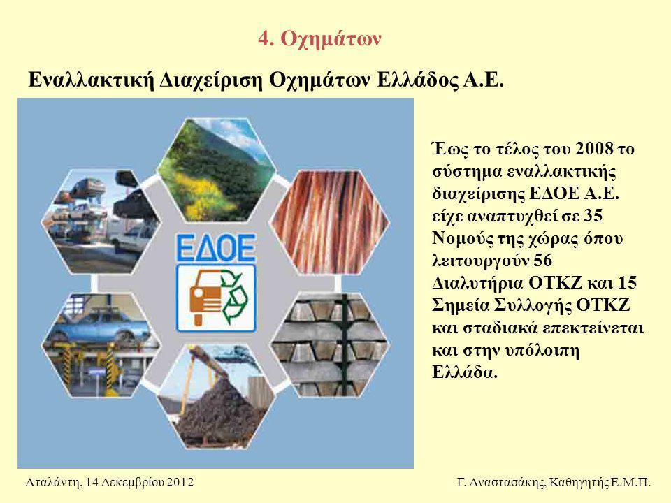 Εναλλακτική Διαχείριση Οχημάτων Ελλάδος Α.Ε.