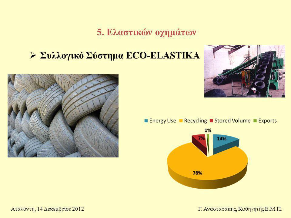 Συλλογικό Σύστημα ECO-ELASTIKA