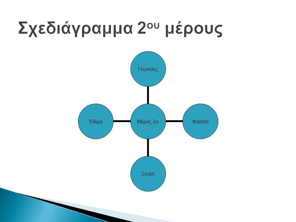 Σχεδιάγραμμα 2ου μέρους