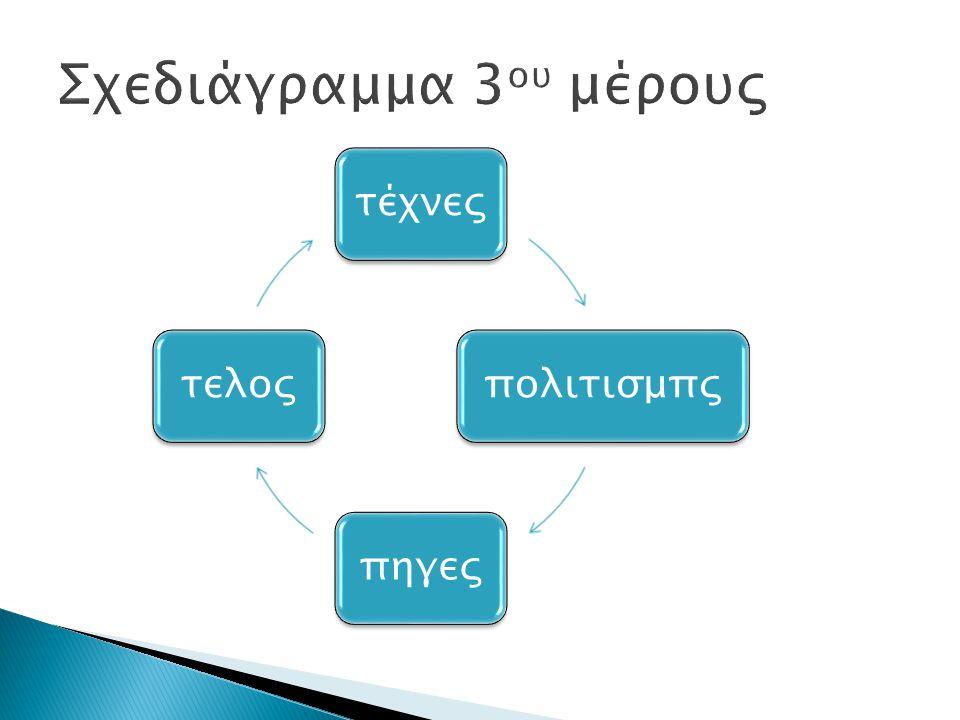 Σχεδιάγραμμα 3ου μέρους
