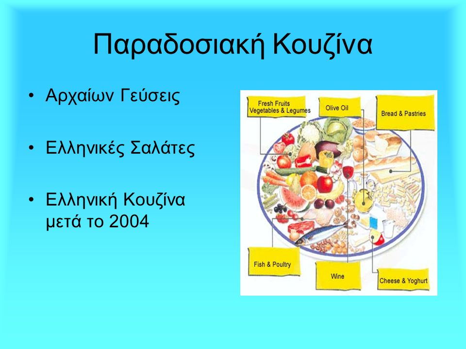 Παραδοσιακή Κουζίνα Αρχαίων Γεύσεις Ελληνικές Σαλάτες