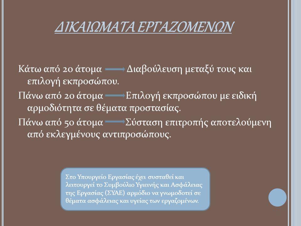 ΔΙΚΑΙΩΜΑΤΑ ΕΡΓΑΖΟΜΕΝΩΝ