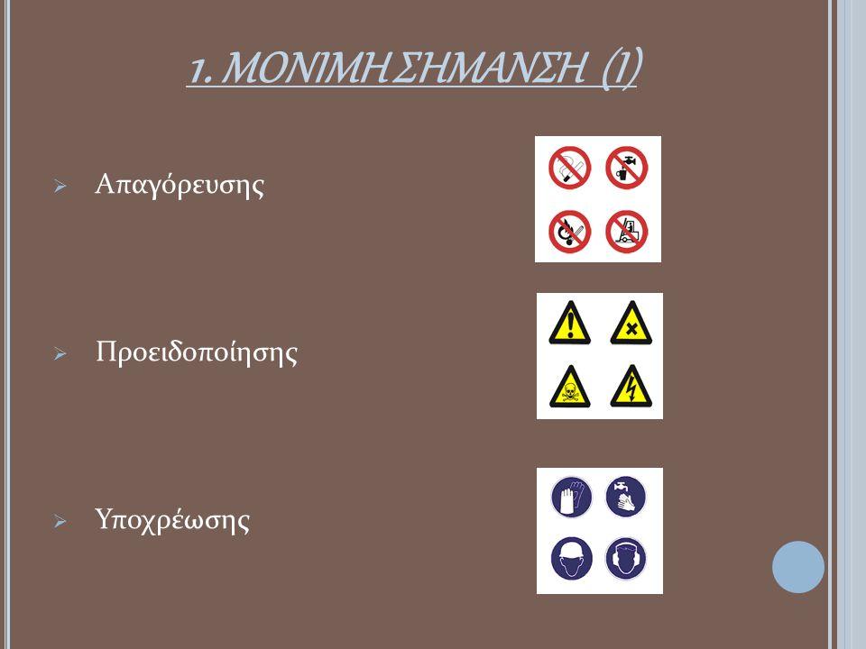 1. ΜΟΝΙΜΗ ΣΗΜΑΝΣΗ (Ι) Απαγόρευσης Προειδοποίησης Υποχρέωσης