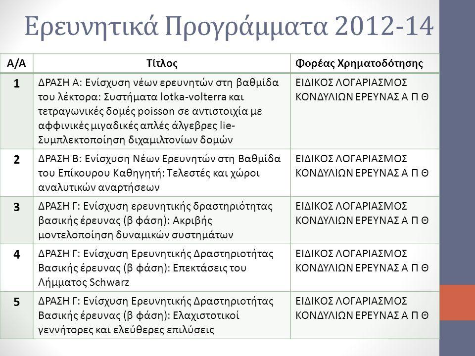 Ερευνητικά Προγράμματα 2012-14