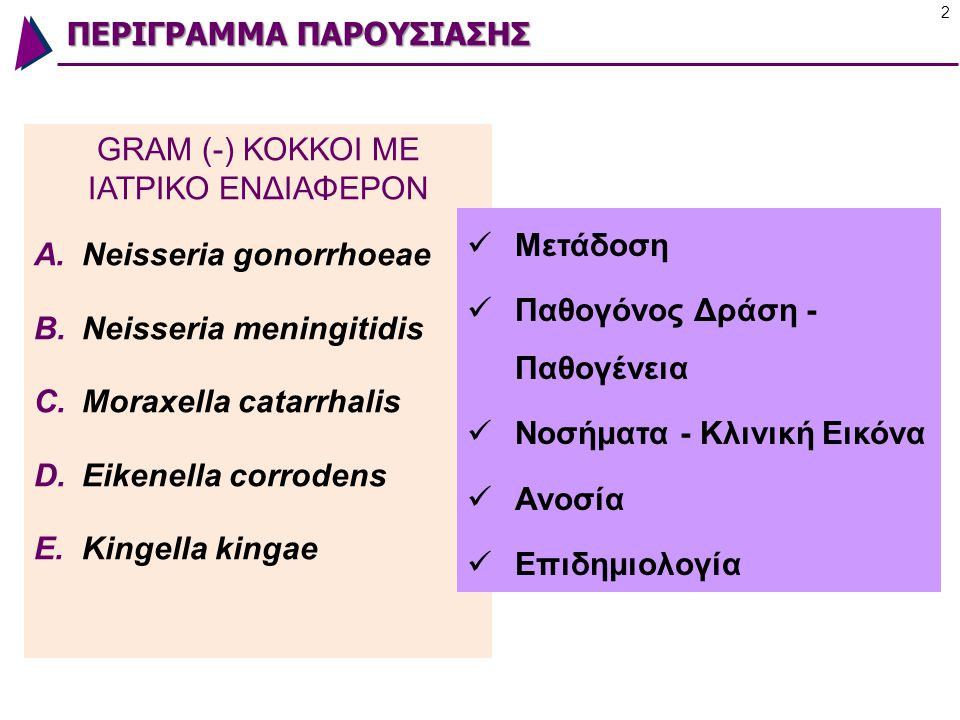 GRAM (-) ΚΟΚΚΟΙ ΜΕ ΙΑΤΡΙΚΟ ΕΝΔΙΑΦΕΡΟΝ