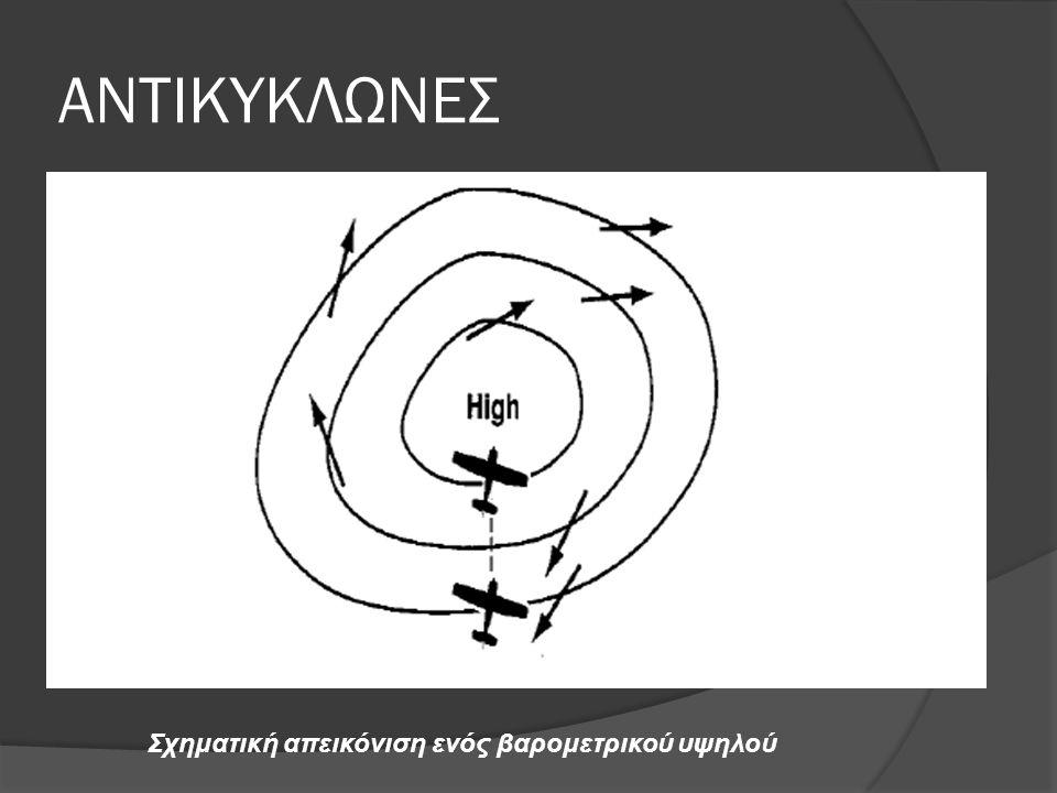 ΑΝΤΙΚΥΚΛΩΝΕΣ Σχηματική απεικόνιση ενός βαρομετρικού υψηλού