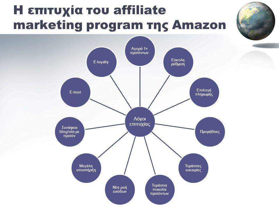 Η επιτυχία του affiliate marketing program της Amazon