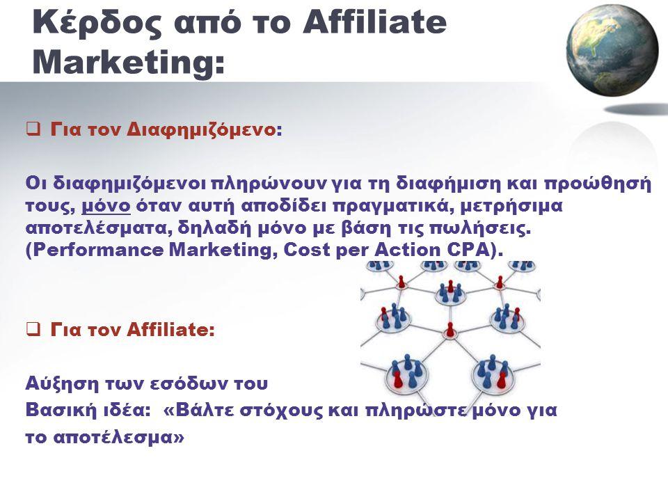 Κέρδος από το Affiliate Marketing: