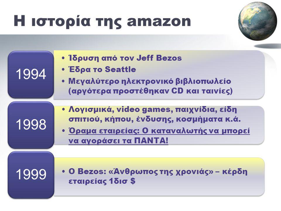 Η ιστορία της amazon 1994 1998 1999 Ίδρυση από τον Jeff Bezos