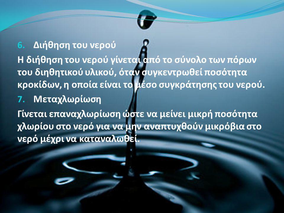 Διήθηση του νερού
