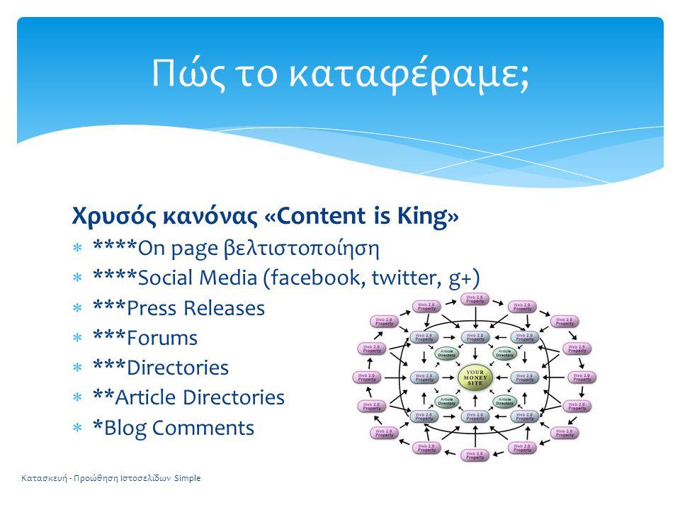 Πώς το καταφέραμε; Χρυσός κανόνας «Content is King»