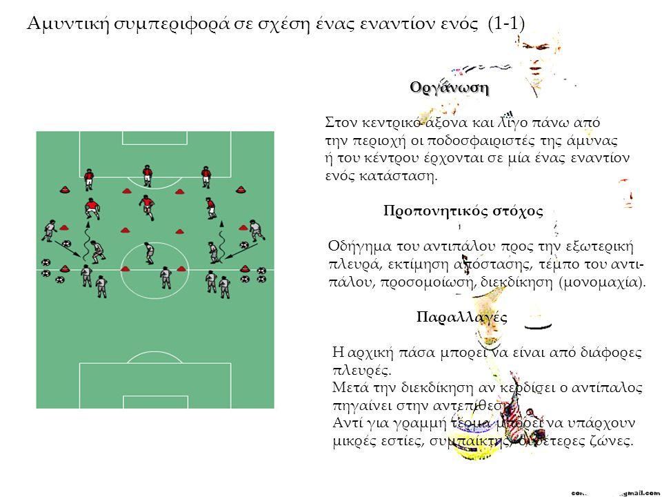 Αμυντική συμπεριφορά σε σχέση ένας εναντίον ενός (1-1)