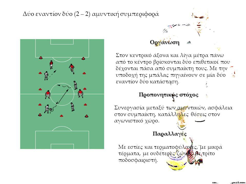 Δύο εναντίον δύο (2 – 2) αμυντική συμπεριφορά