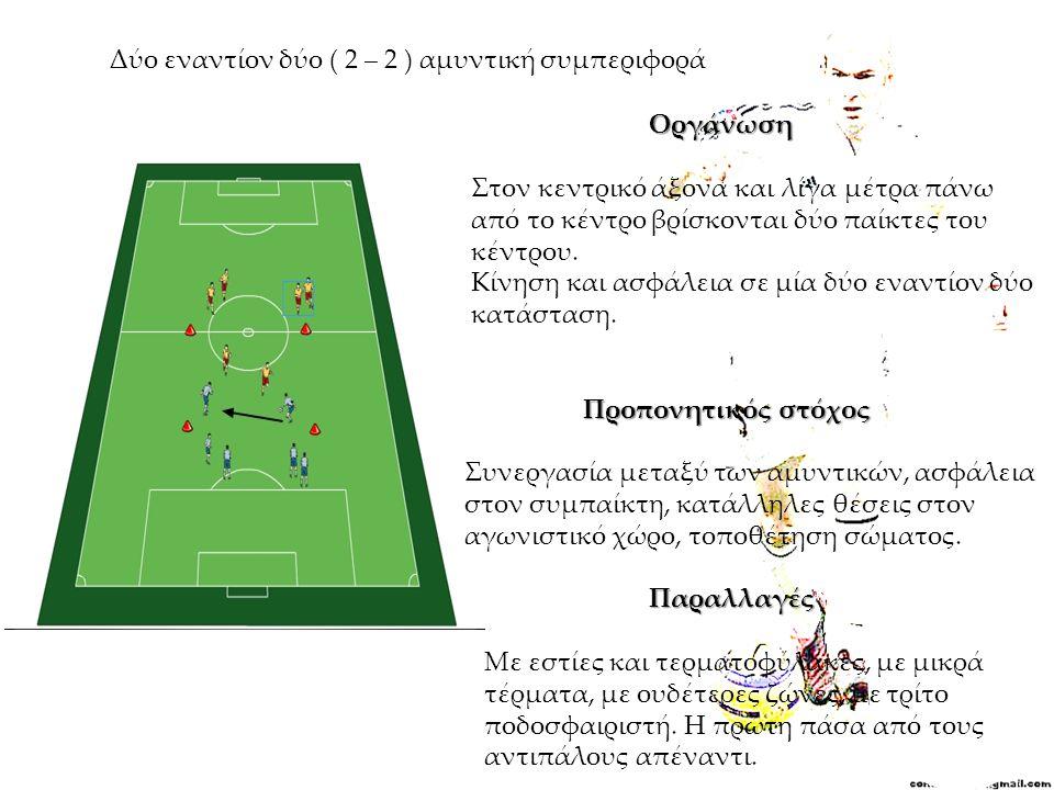 Δύο εναντίον δύο ( 2 – 2 ) αμυντική συμπεριφορά