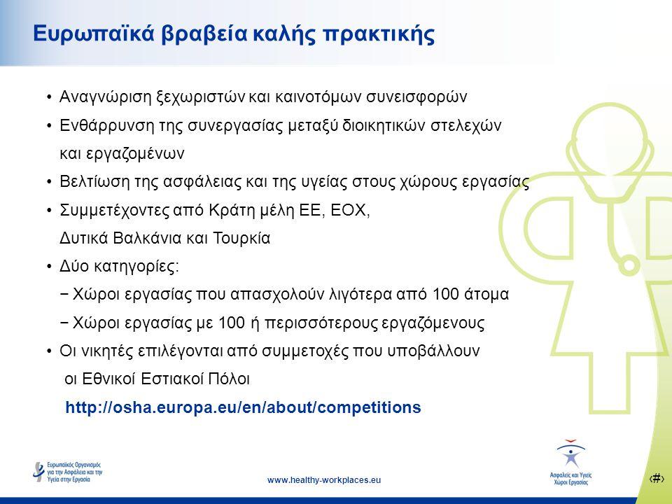Ευρωπαϊκά βραβεία καλής πρακτικής