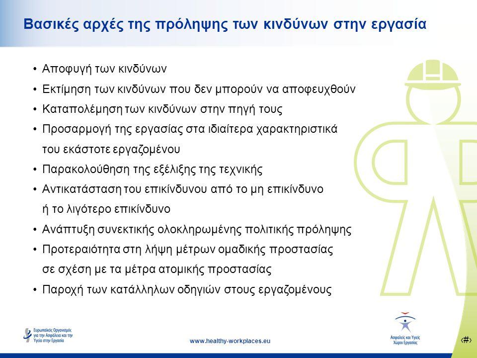 Βασικές αρχές της πρόληψης των κινδύνων στην εργασία