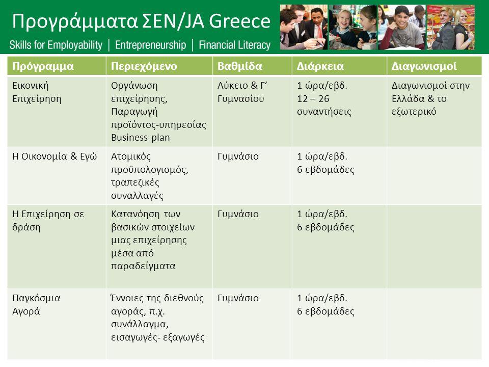 Προγράμματα ΣΕΝ/JA Greece