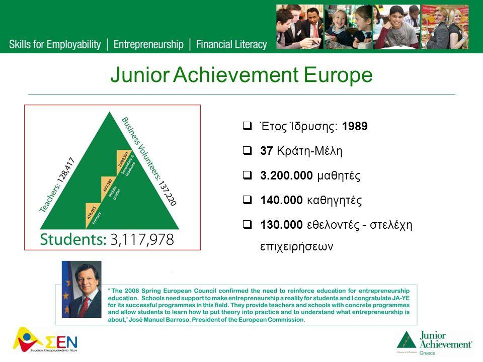 Junior Achievement Europe