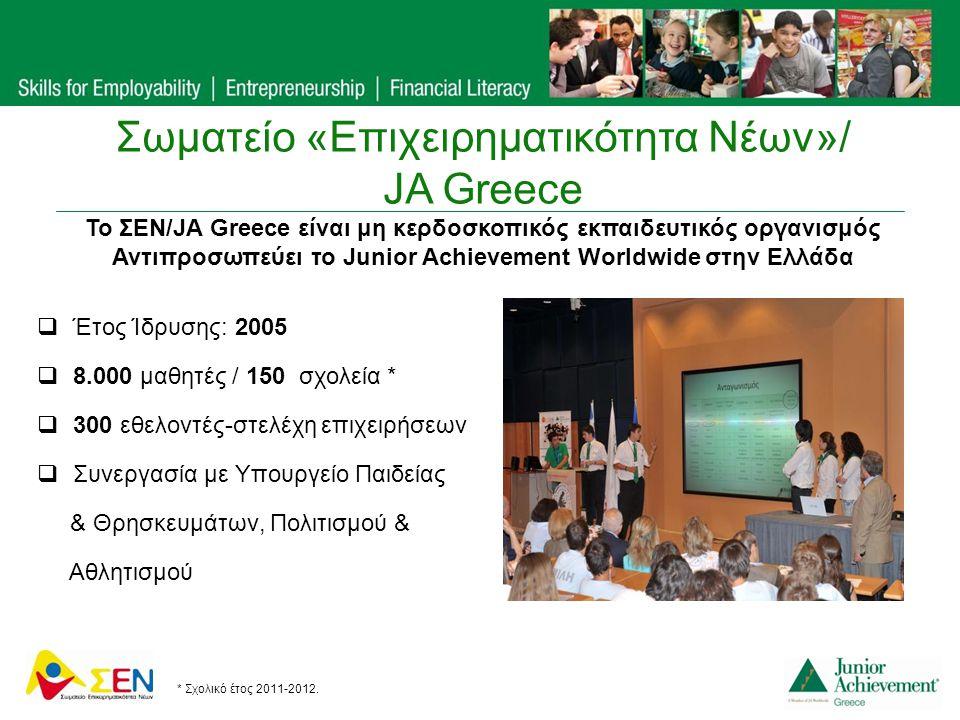 Σωματείο «Επιχειρηματικότητα Νέων»/ JA Greece