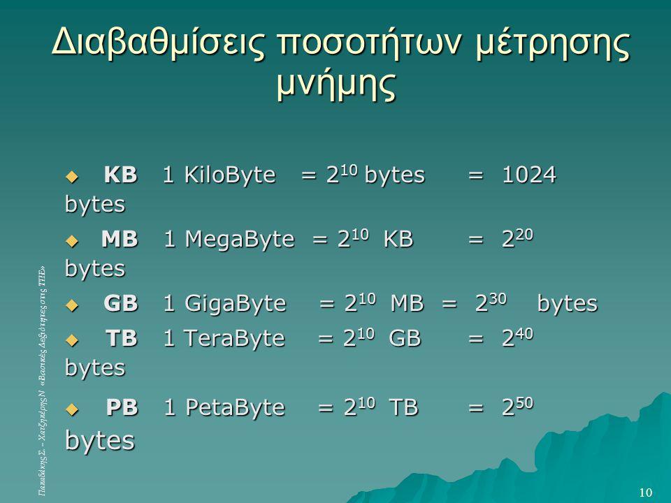 Διαβαθμίσεις ποσοτήτων μέτρησης μνήμης