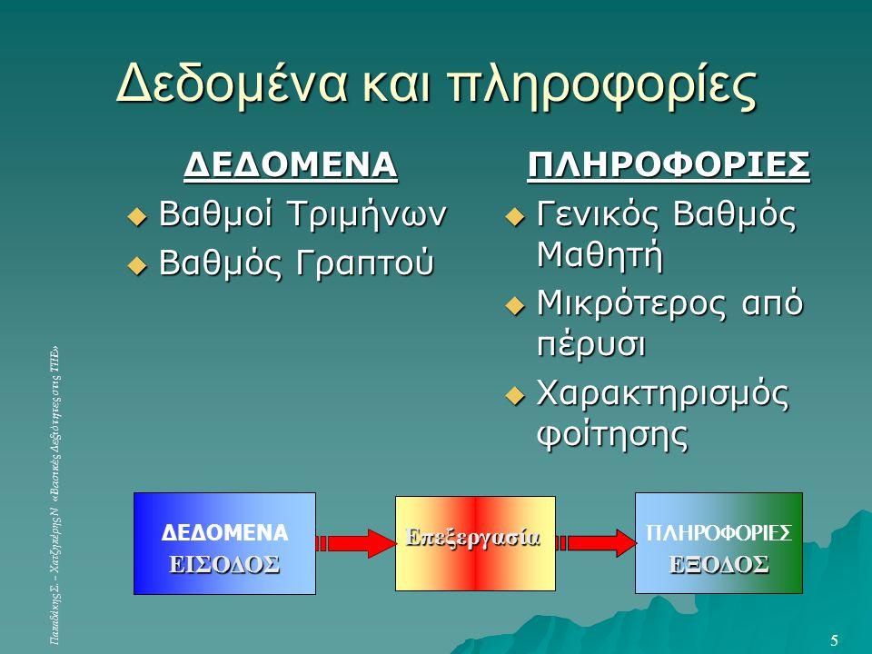 Δεδομένα και πληροφορίες