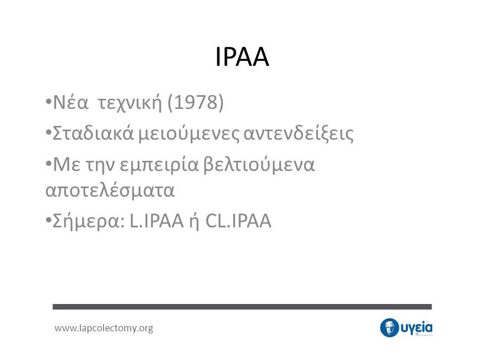 IPAA Νέα τεχνική (1978) Σταδιακά μειούμενες αντενδείξεις