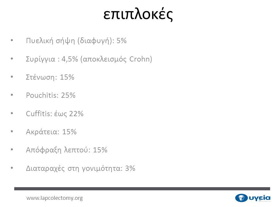 επιπλοκές Πυελική σήψη (διαφυγή): 5%