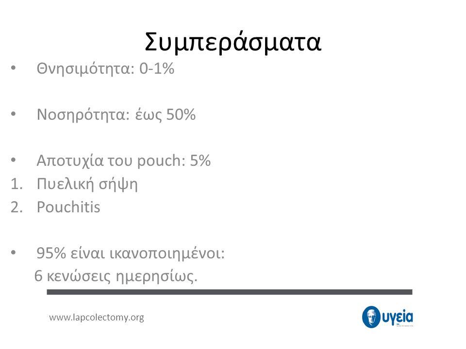 Συμπεράσματα Θνησιμότητα: 0-1% Νοσηρότητα: έως 50%