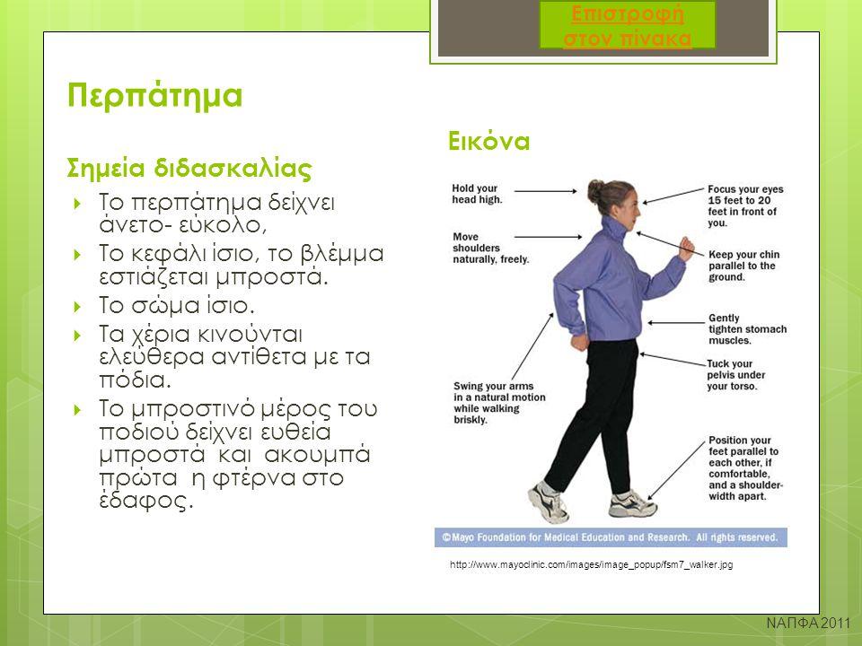 Περπάτημα Εικόνα Σημεία διδασκαλίας