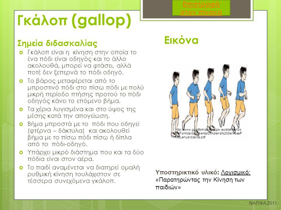 Γκάλοπ (gallop) Εικόνα Σημεία διδασκαλίας Επιστροφή στον πίνακα