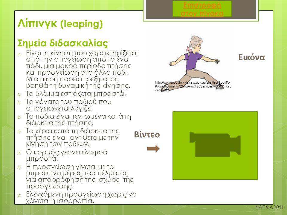 Λίπινγκ (leaping) Σημεία διδασκαλίας Εικόνα Βίντεο