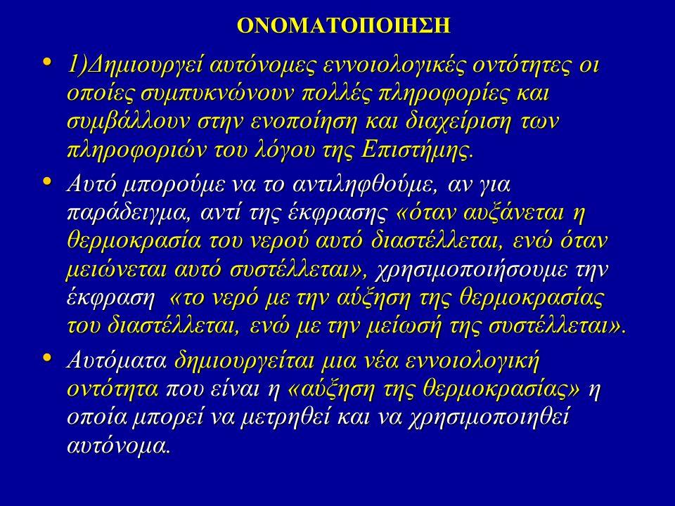 ΟΝΟΜΑΤΟΠΟΙΗΣΗ