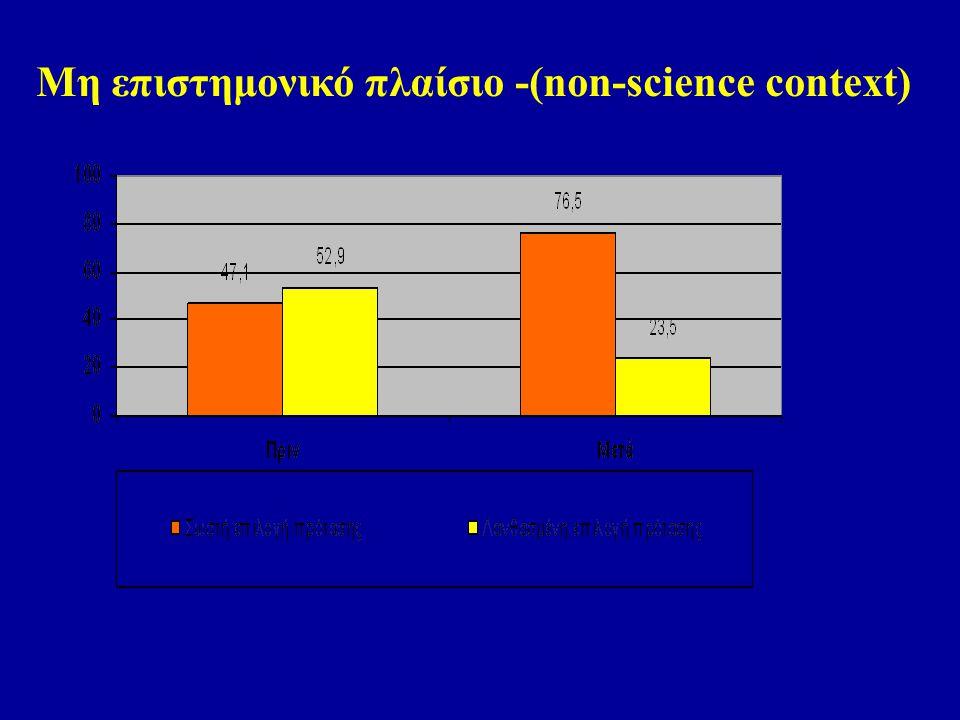 Μη επιστημονικό πλαίσιο -(non-science context)
