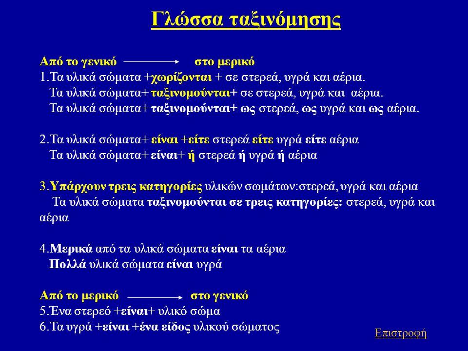 Γλώσσα ταξινόμησης Από το γενικό στο μερικό