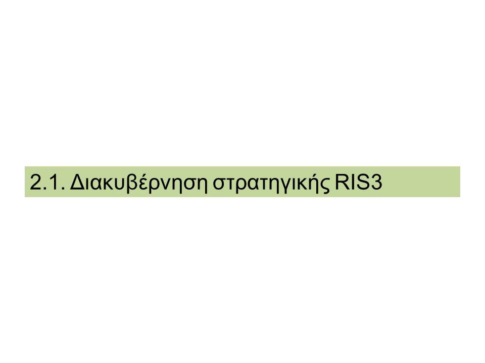 2.1. Διακυβέρνηση στρατηγικής RIS3