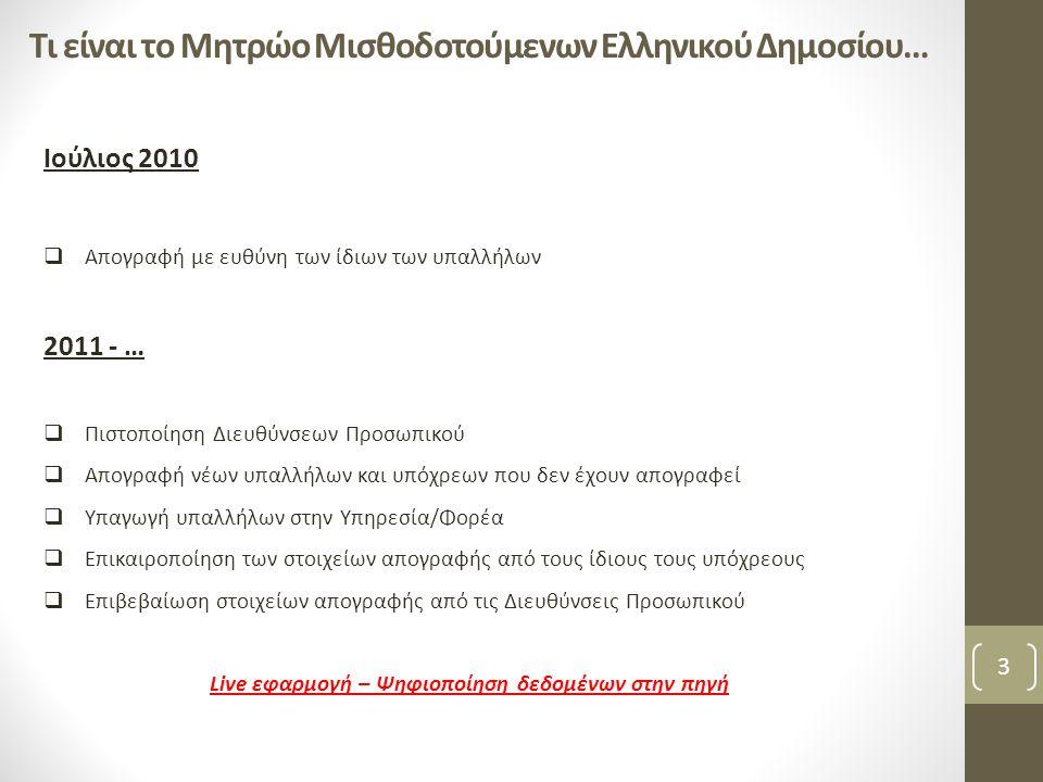 Τι είναι το Μητρώο Μισθοδοτούμενων Ελληνικού Δημοσίου…