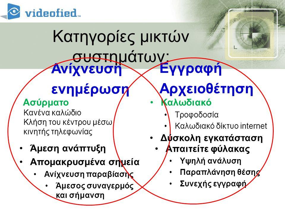 Κατηγορίες μικτών συστημάτων: